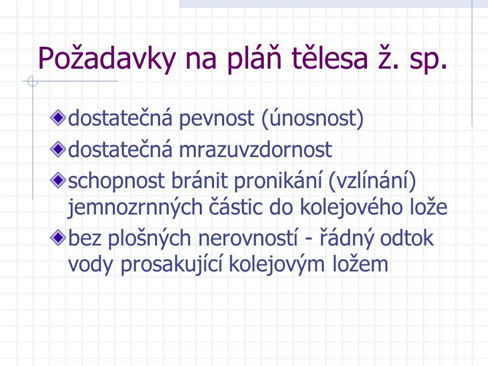 Historie SČ 100 SČ 200 SČP 200 DELČ 800