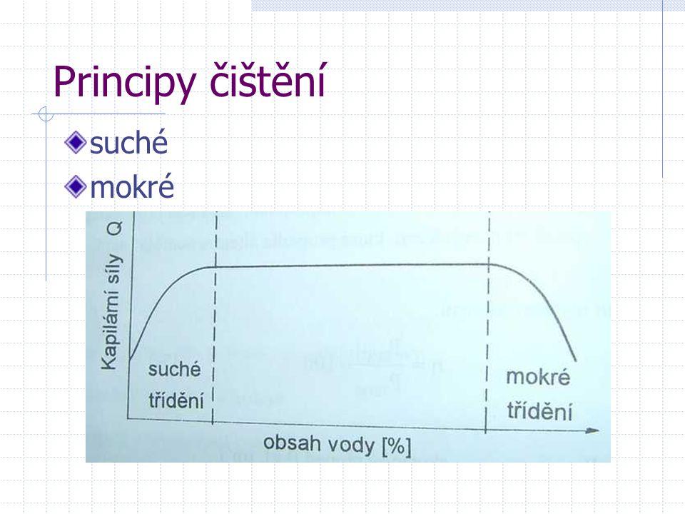 Konstrukce třídičů Rotační nekončité pásy - menší účinnost Vibrační síta rovinné - kombinace rovinného a kolmého pomaluběžné (5-10Hz) - rychloběžné (20-30Hz) výstředník, nevývažek, ojničky, elektromagnet kruhová - čtvercová oka Rychlost dopadu, odskoky, velikost otvorů, vyrovnávání převýšení