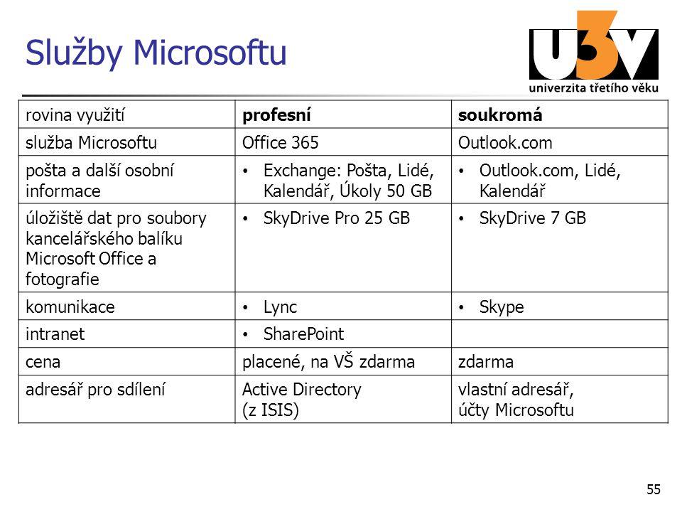 Služby Microsoftu rovina využitíprofesnísoukromá služba MicrosoftuOffice 365Outlook.com pošta a další osobní informace Exchange: Pošta, Lidé, Kalendář, Úkoly 50 GB Outlook.com, Lidé, Kalendář úložiště dat pro soubory kancelářského balíku Microsoft Office a fotografie SkyDrive Pro 25 GB SkyDrive 7 GB komunikace Lync Skype intranet SharePoint cenaplacené, na VŠ zdarmazdarma adresář pro sdíleníActive Directory (z ISIS) vlastní adresář, účty Microsoftu 55