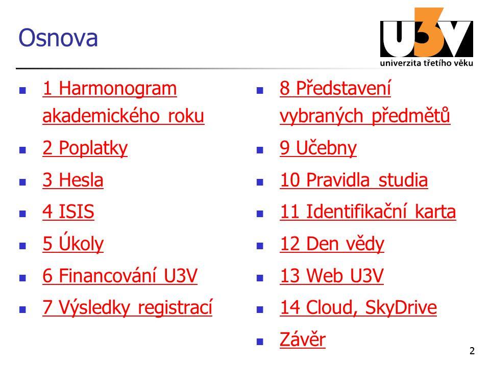 33 1 Harmonogram akademického roku Z S 2013/14LS 2013/14 (předpoklad) e-přihlášky 27.