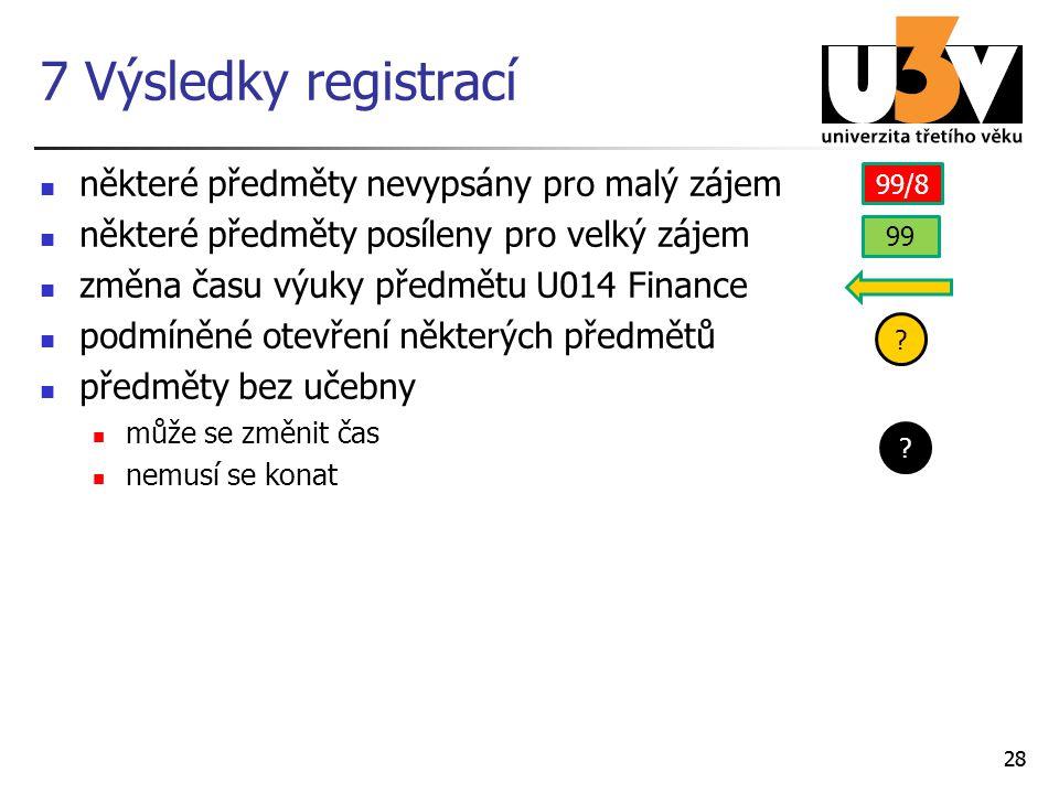 7 Výsledky registrací některé předměty nevypsány pro malý zájem některé předměty posíleny pro velký zájem změna času výuky předmětu U014 Finance podmí