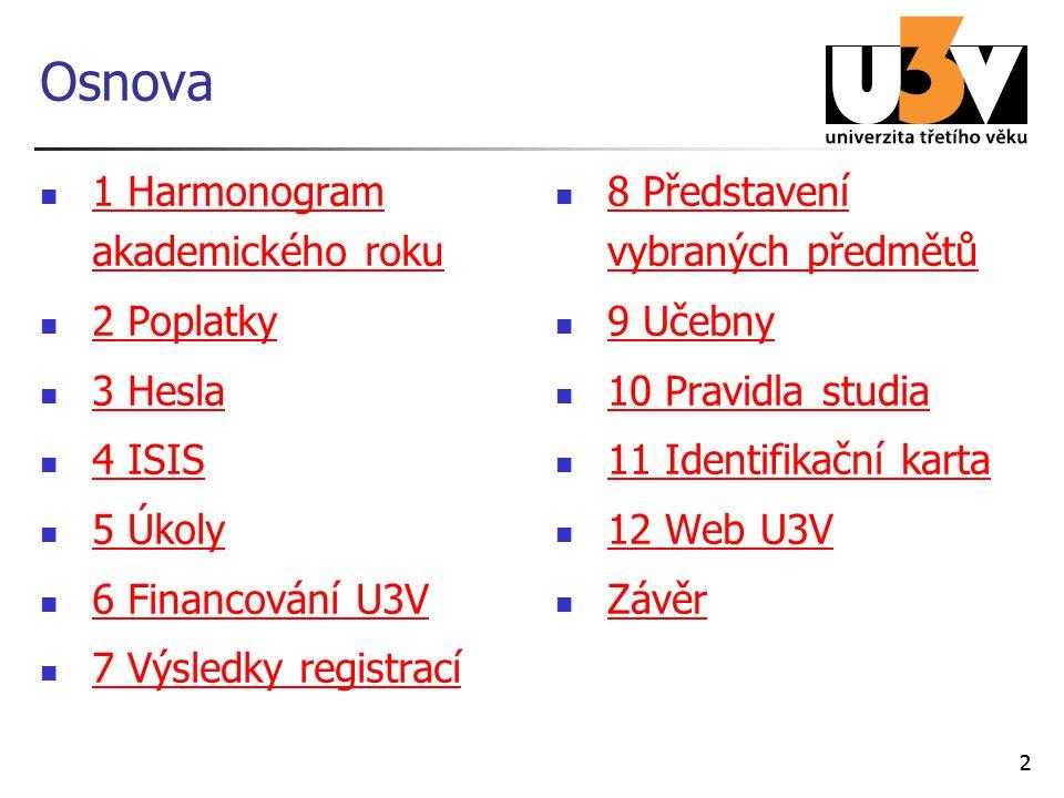 33 1 Harmonogram akademického roku L S 2012/13 Z S 2013/14 (předpoklad) e-přihlášky 3.