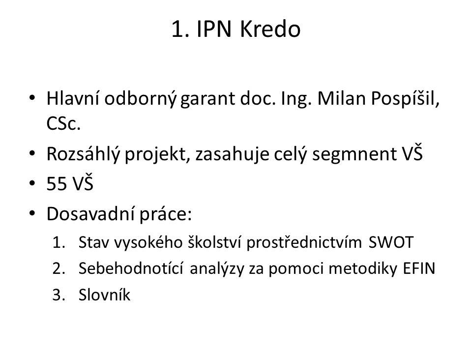 1. IPN Kredo Hlavní odborný garant doc. Ing. Milan Pospíšil, CSc.