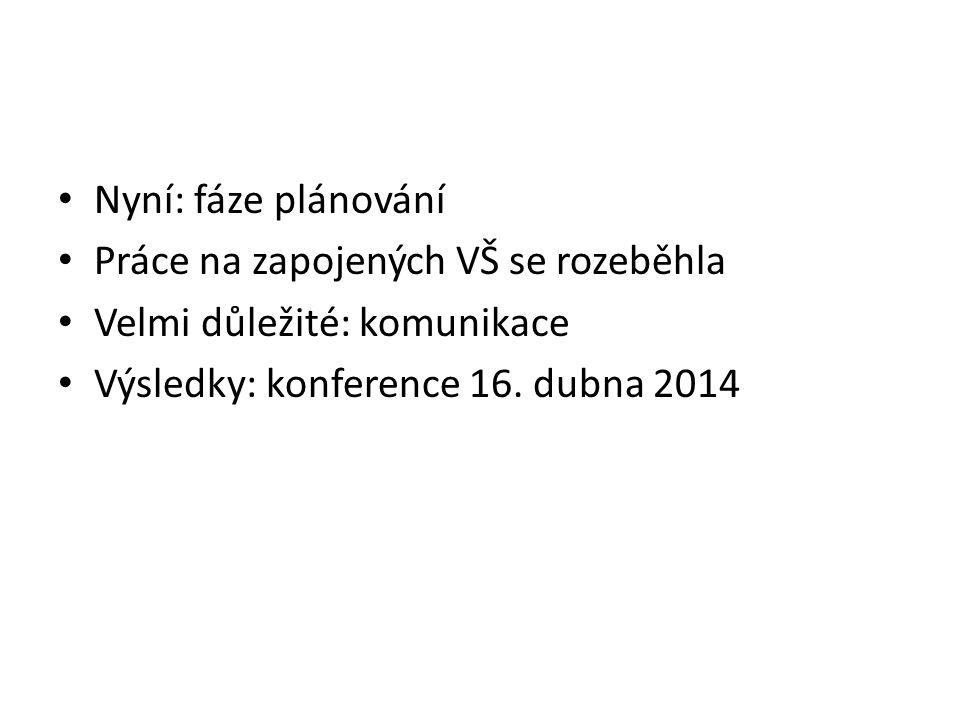 Nyní: fáze plánování Práce na zapojených VŠ se rozeběhla Velmi důležité: komunikace Výsledky: konference 16. dubna 2014