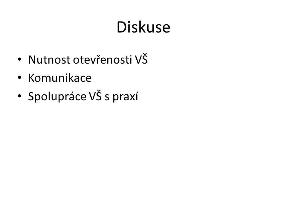Diskuse Nutnost otevřenosti VŠ Komunikace Spolupráce VŠ s praxí