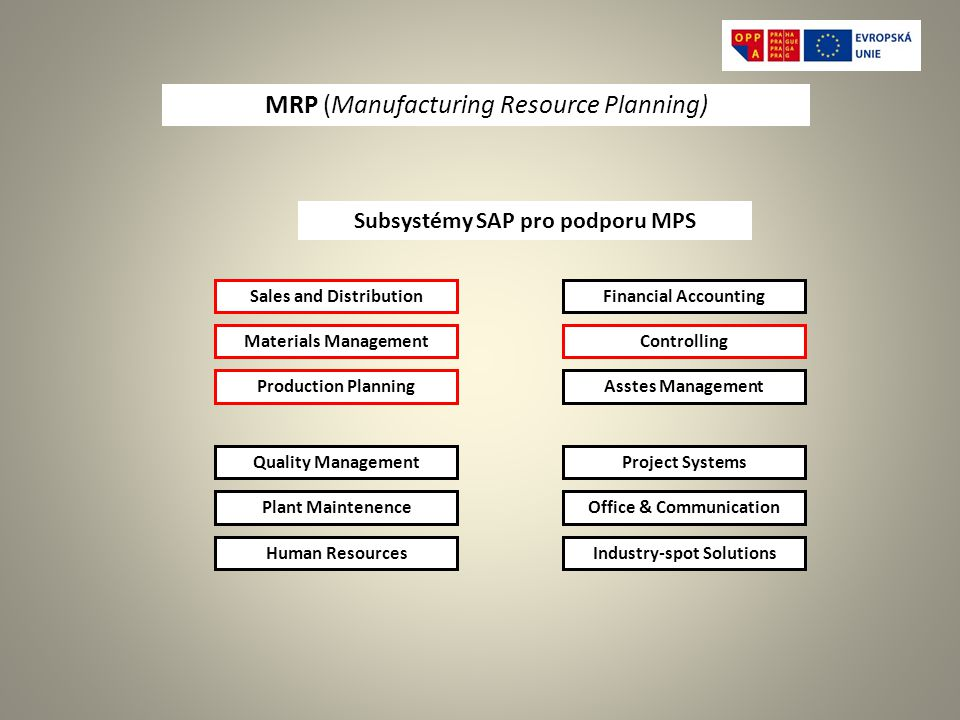 Subsystémy SAP pro podporu MPS Sales and Distribution Materials Management Production PlanningAsstes Management Controlling Financial Accounting Proje