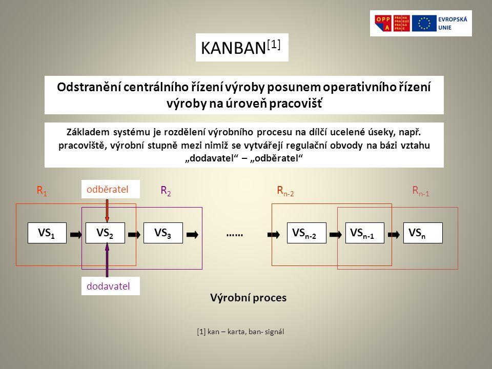 Odstranění centrálního řízení výroby posunem operativního řízení výroby na úroveň pracovišť Základem systému je rozdělení výrobního procesu na dílčí ucelené úseky, např.