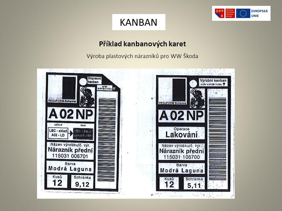 Příklad kanbanových karet Výroba plastových nárazníků pro WW Škoda KANBAN