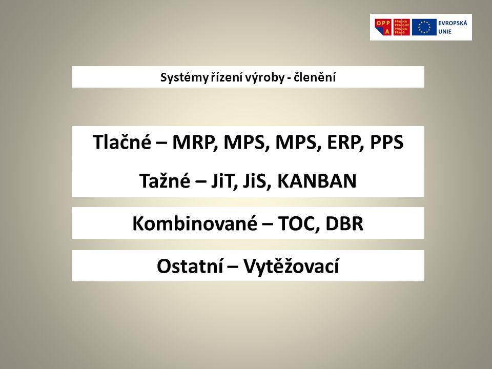 Systémy řízení výroby - členění Tlačné – MRP, MPS, MPS, ERP, PPS Tažné – JiT, JiS, KANBAN Kombinované – TOC, DBR Ostatní – Vytěžovací