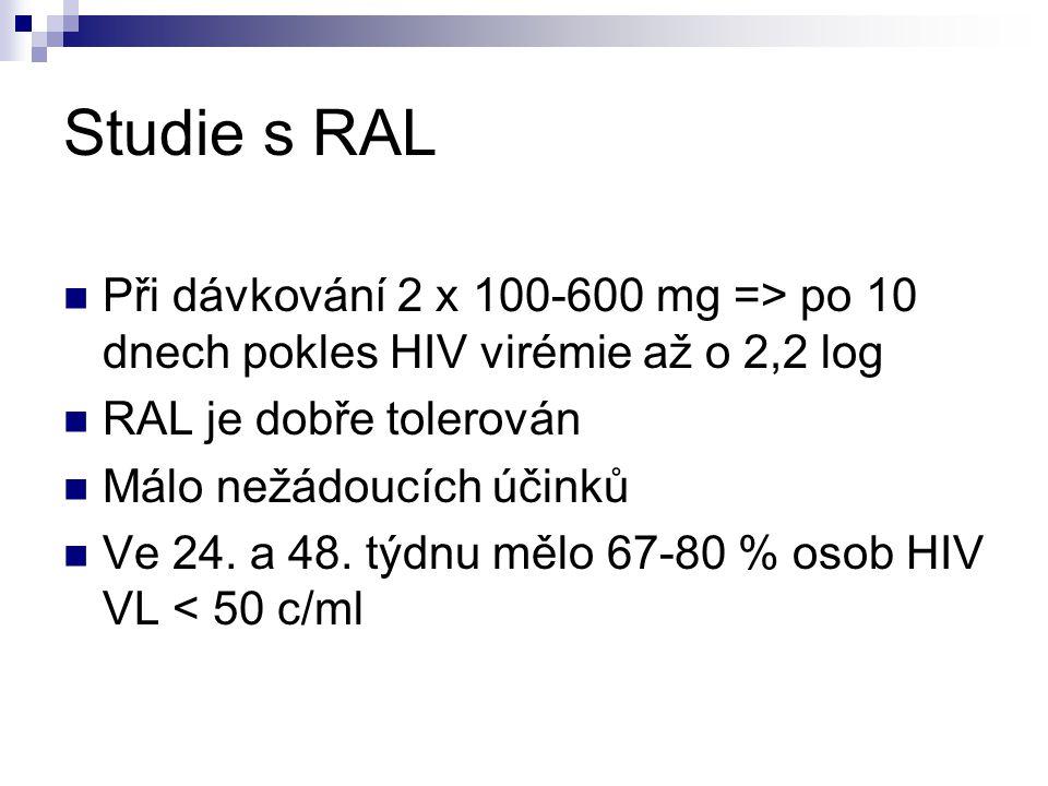 Studie s RAL Při dávkování 2 x 100-600 mg => po 10 dnech pokles HIV virémie až o 2,2 log RAL je dobře tolerován Málo nežádoucích účinků Ve 24. a 48. t