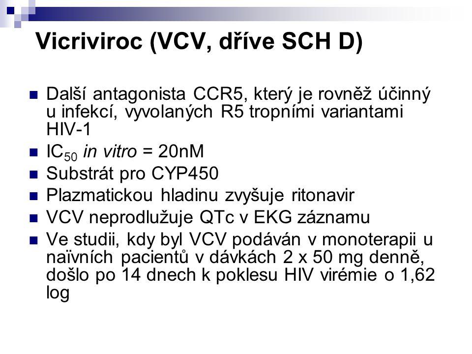 Vicriviroc (VCV, dříve SCH D) Další antagonista CCR5, který je rovněž účinný u infekcí, vyvolaných R5 tropními variantami HIV-1 IC 50 in vitro = 20nM