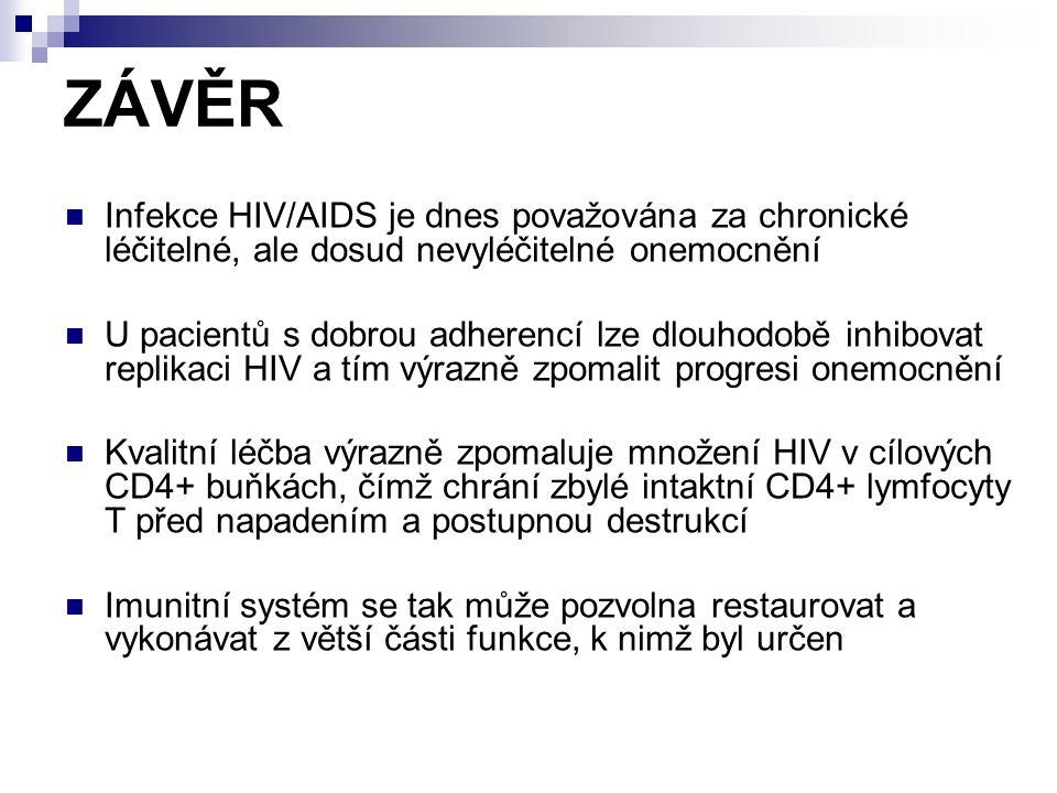 ZÁVĚR Infekce HIV/AIDS je dnes považována za chronické léčitelné, ale dosud nevyléčitelné onemocnění U pacientů s dobrou adherencí lze dlouhodobě inhi