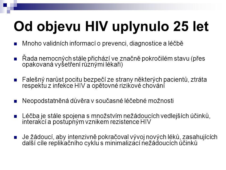 Od objevu HIV uplynulo 25 let Mnoho validních informací o prevenci, diagnostice a léčbě Řada nemocných stále přichází ve značně pokročilém stavu (přes