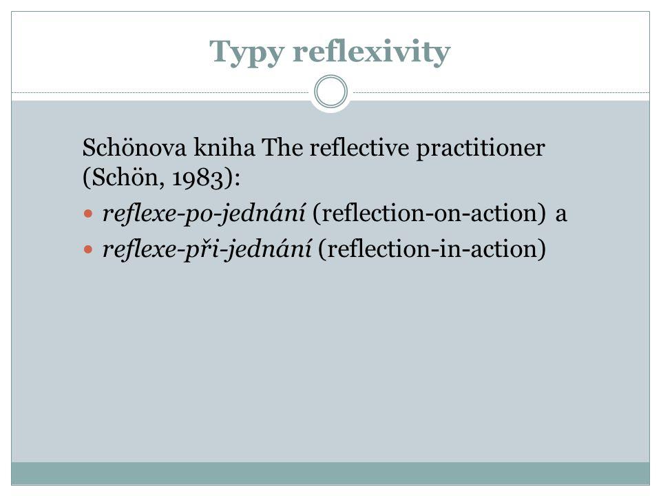 Typy reflexivity Schönova kniha The reflective practitioner (Schön, 1983): reflexe-po-jednání (reflection-on-action) a reflexe-při-jednání (reflection
