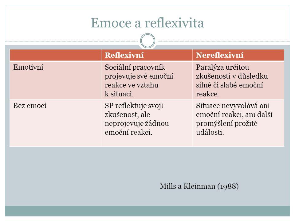 Emoce a reflexivita ReflexivníNereflexivní EmotivníSociální pracovník projevuje své emoční reakce ve vztahu k situaci. Paralýza určitou zkušeností v d