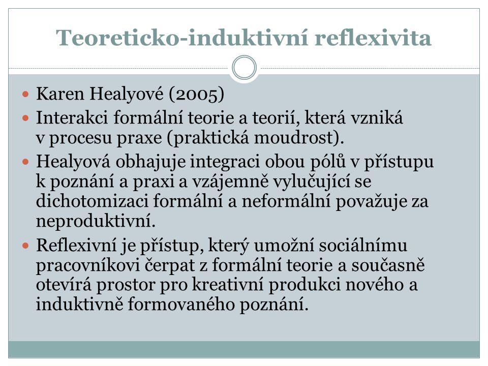 Teoreticko-induktivní reflexivita Karen Healyové (2005) Interakci formální teorie a teorií, která vzniká v procesu praxe (praktická moudrost). Healyov