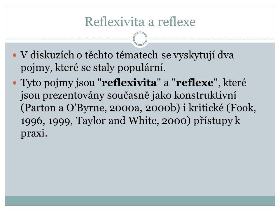Reflexivita a reflexe V diskuzích o těchto tématech se vyskytují dva pojmy, které se staly populární. Tyto pojmy jsou