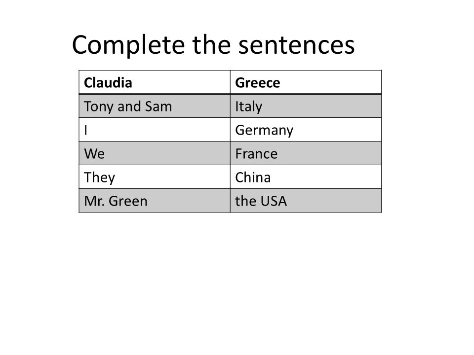 Complete the sentences ClaudiaGreece Tony and SamItaly IGermany WeFrance TheyChina Mr. Greenthe USA