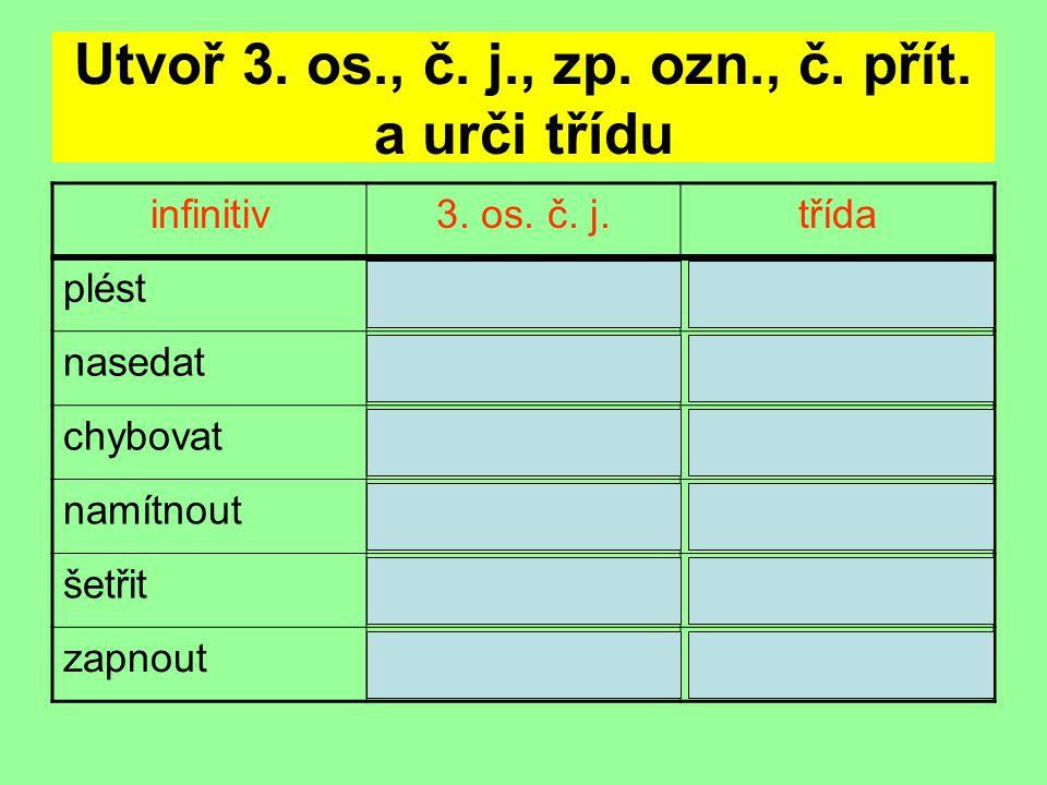 Utvoř 3. os., č. j., zp. ozn., č. přít. a urči třídu infinitiv3. os. č. j.třída pléstplete1. nasedatnasedá5. chybovatchybuje3. namítnoutnamítne2. šetř