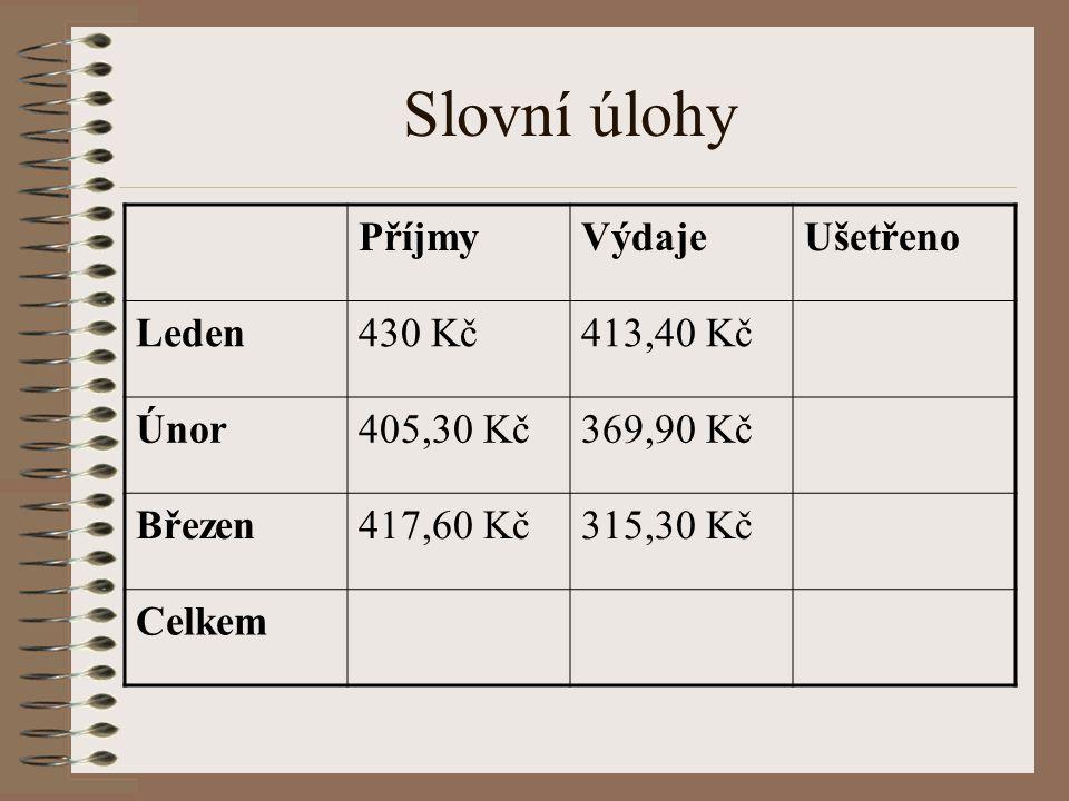 Slovní úlohy PříjmyVýdajeUšetřeno Leden430 Kč413,40 Kč Únor405,30 Kč369,90 Kč Březen417,60 Kč315,30 Kč Celkem