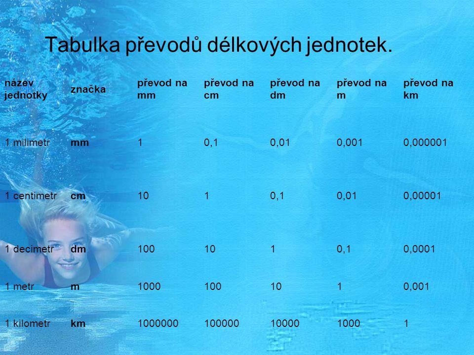 Tabulka převodů délkových jednotek. název jednotky značka převod na mm převod na cm převod na dm převod na m převod na km 1 milimetrmm10,10,010,0010,0