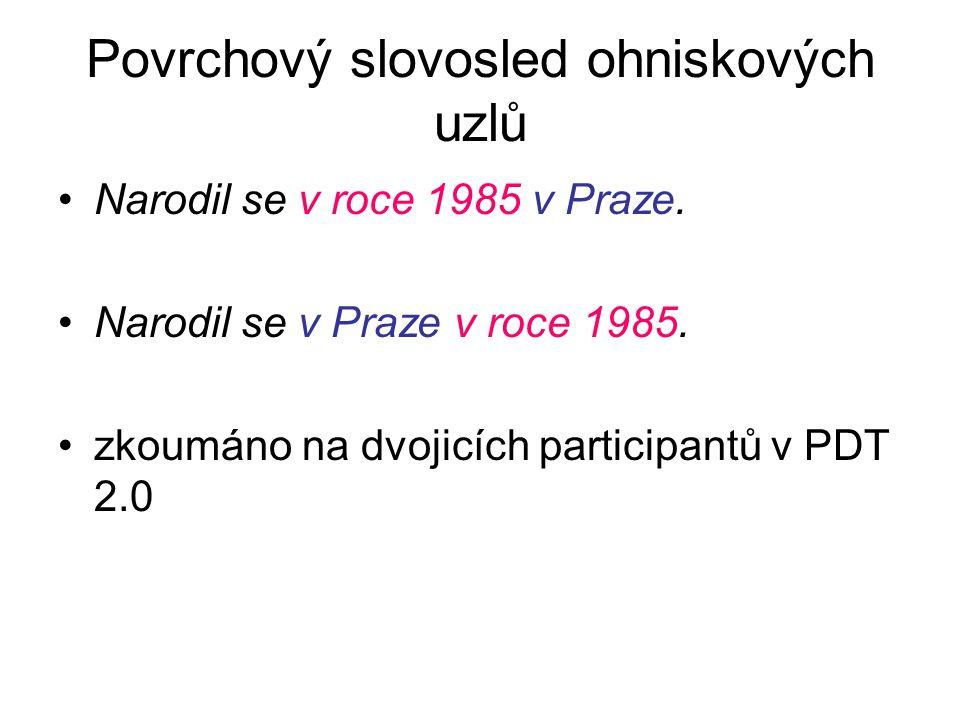 Povrchový slovosled ohniskových uzlů Narodil se v roce 1985 v Praze.