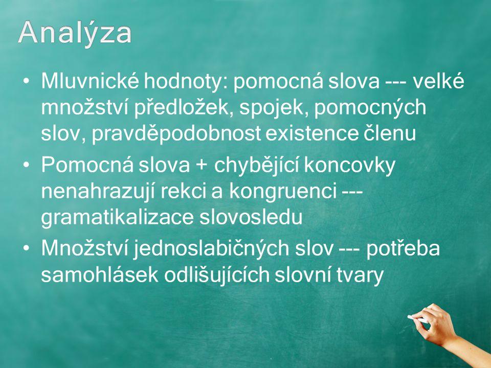 Mluvnické hodnoty: pomocná slova --- velké množství předložek, spojek, pomocných slov, pravděpodobnost existence členu Pomocná slova + chybějící konco