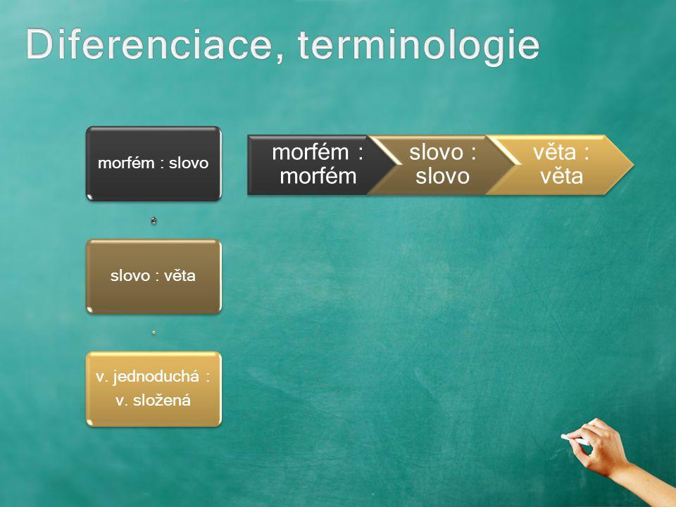 morfém : morfém slovo : slovo věta : věta morfém : slovoslovo : věta v. jednoduchá : v. složená
