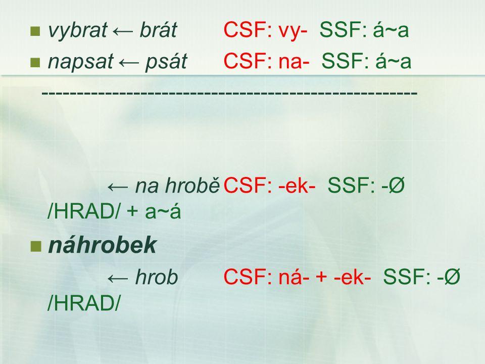 vybrat ← brátCSF: vy- SSF: á~a napsat ← psátCSF: na- SSF: á~a ----------------------------------------------------- ← na hroběCSF: -ek- SSF: -Ø /HRAD/ + a~á náhrobek ← hrobCSF: ná- + -ek- SSF: -Ø /HRAD/