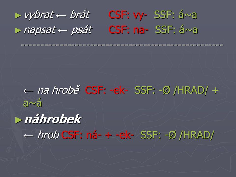 ► vybrat ← brátCSF: vy- SSF: á~a ► napsat ← psátCSF: na- SSF: á~a ----------------------------------------------------- ----------------------------------------------------- ← na hroběCSF: -ek- SSF: -Ø /HRAD/ + a~á ← na hroběCSF: -ek- SSF: -Ø /HRAD/ + a~á ► náhrobek ← hrobCSF: ná- + -ek- SSF: -Ø /HRAD/