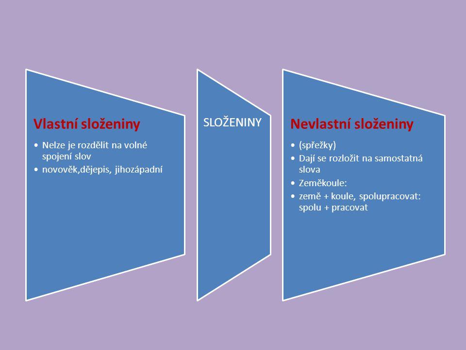 Vlastní složeniny Nelze je rozdělit na volné spojení slov novověk,dějepis, jihozápadní SLOŽENINY Nevlastní složeniny (spřežky) Dají se rozložit na sam