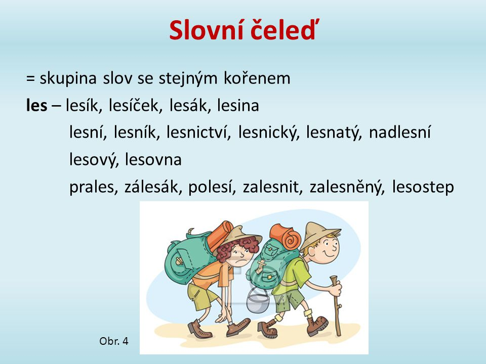 Slovní čeleď = skupina slov se stejným kořenem les – lesík, lesíček, lesák, lesina lesní, lesník, lesnictví, lesnický, lesnatý, nadlesní lesový, lesov