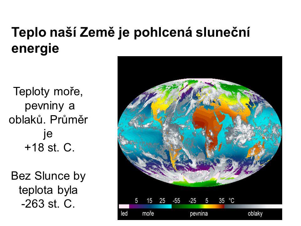 Teplo naší Země je pohlcená sluneční energie Teploty moře, pevniny a oblaků. Průměr je +18 st. C. Bez Slunce by teplota byla -263 st. C.