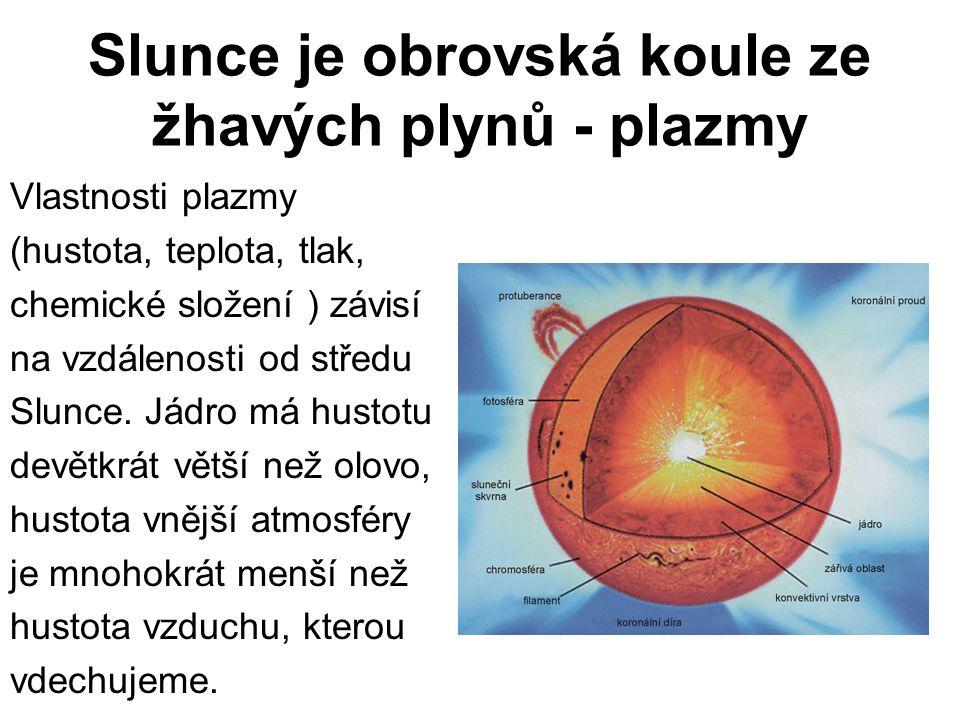 Slunce je obrovská koule ze žhavých plynů - plazmy Vlastnosti plazmy (hustota, teplota, tlak, chemické složení ) závisí na vzdálenosti od středu Slunc