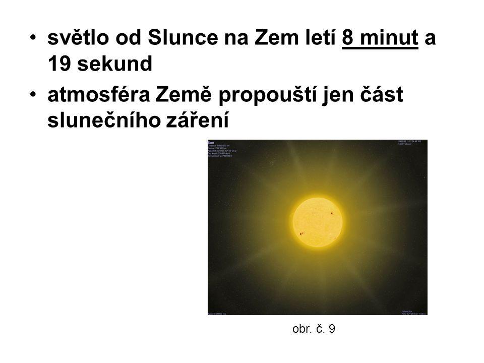 světlo od Slunce na Zem letí 8 minut a 19 sekund atmosféra Země propouští jen část slunečního záření obr.