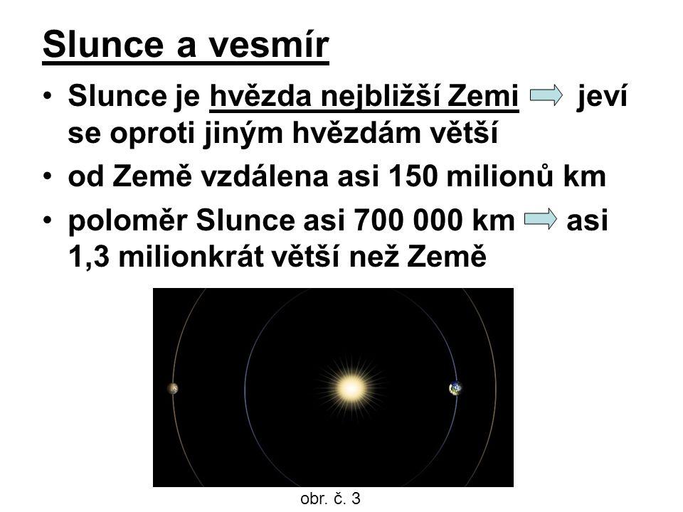 Slunce a vesmír Slunce je hvězda nejbližší Zemi jeví se oproti jiným hvězdám větší od Země vzdálena asi 150 milionů km poloměr Slunce asi 700 000 km asi 1,3 milionkrát větší než Země obr.