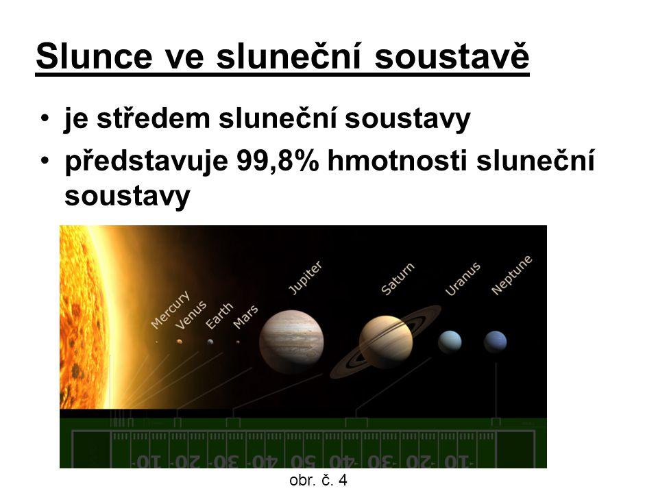 Slunce ve sluneční soustavě je středem sluneční soustavy představuje 99,8% hmotnosti sluneční soustavy obr.
