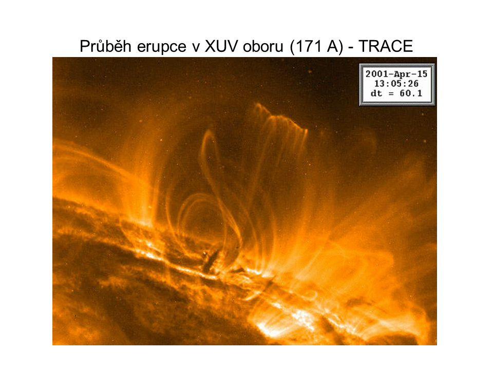 Průběh erupce v XUV oboru (171 A) - TRACE