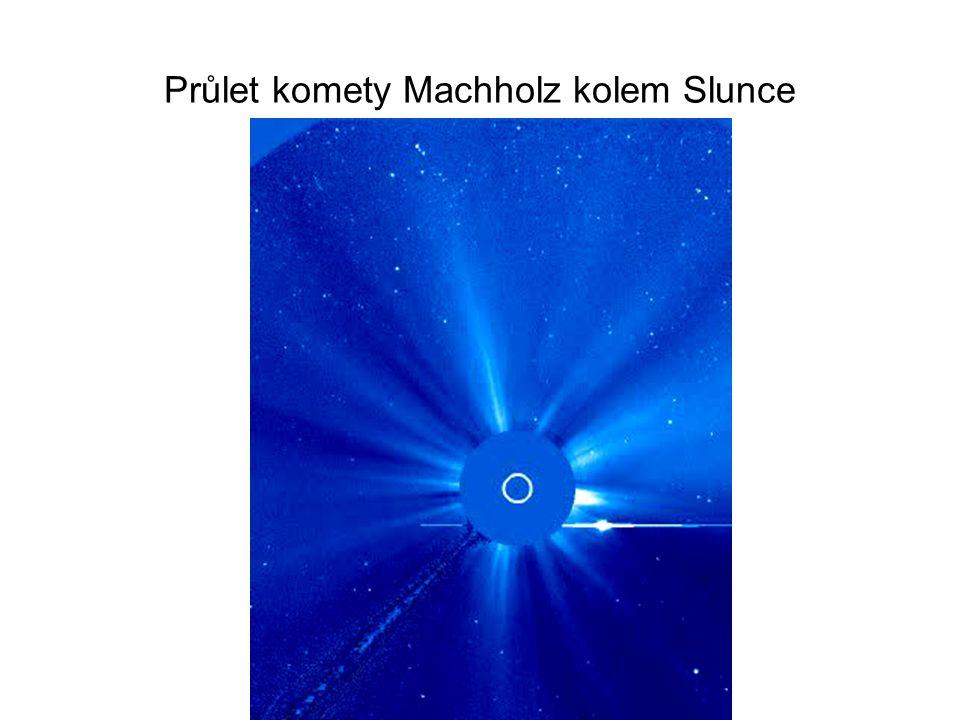 Průlet komety Machholz kolem Slunce