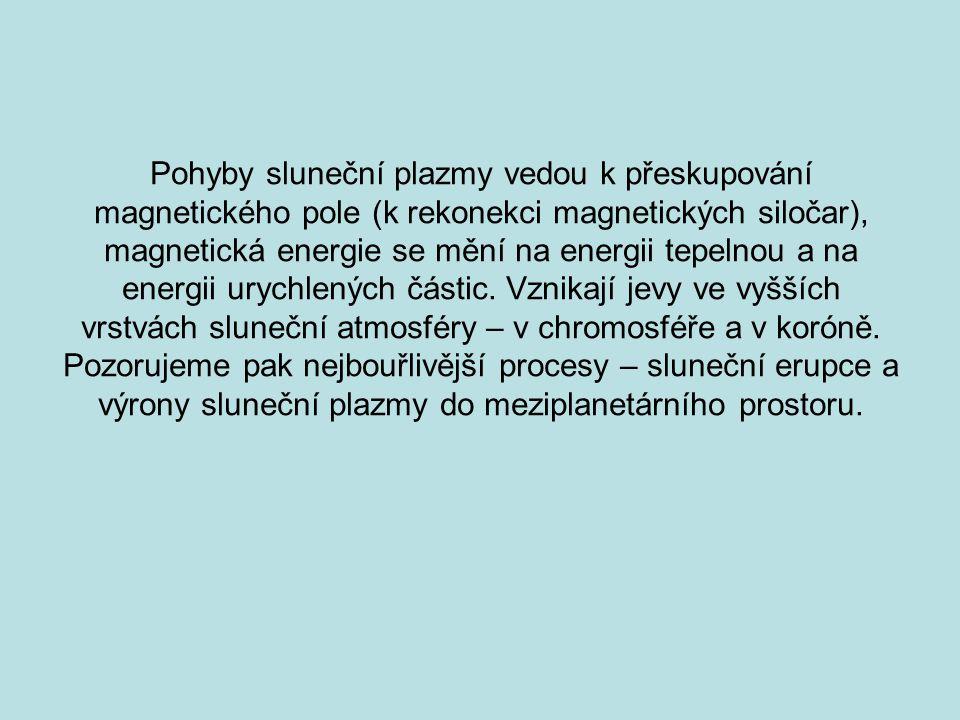 Pohyby sluneční plazmy vedou k přeskupování magnetického pole (k rekonekci magnetických siločar), magnetická energie se mění na energii tepelnou a na