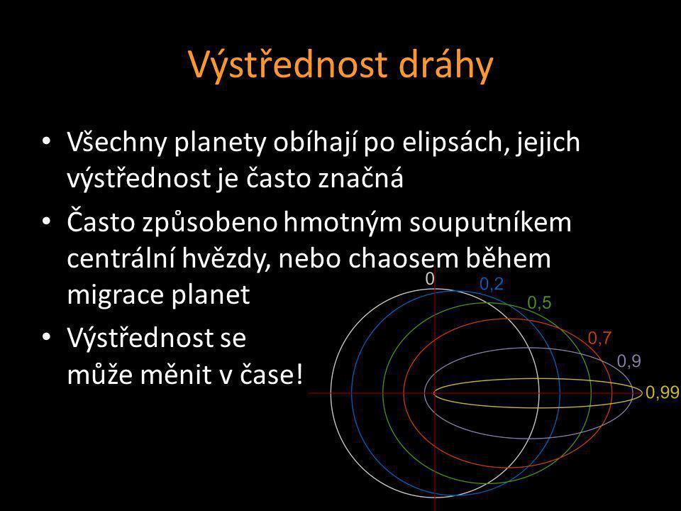 Výstřednost dráhy Všechny planety obíhají po elipsách, jejich výstřednost je často značná Často způsobeno hmotným souputníkem centrální hvězdy, nebo c