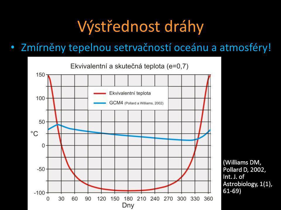 Výstřednost dráhy Zmírněny tepelnou setrvačností oceánu a atmosféry! (Williams DM, Pollard D, 2002, Int. J. of Astrobiology, 1(1), 61-69)