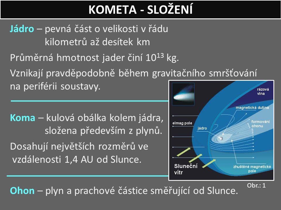 Jádro – pevná část o velikosti v řádu kilometrů až desítek km Průměrná hmotnost jader činí 10 13 kg. Vznikají pravděpodobně během gravitačního smršťov