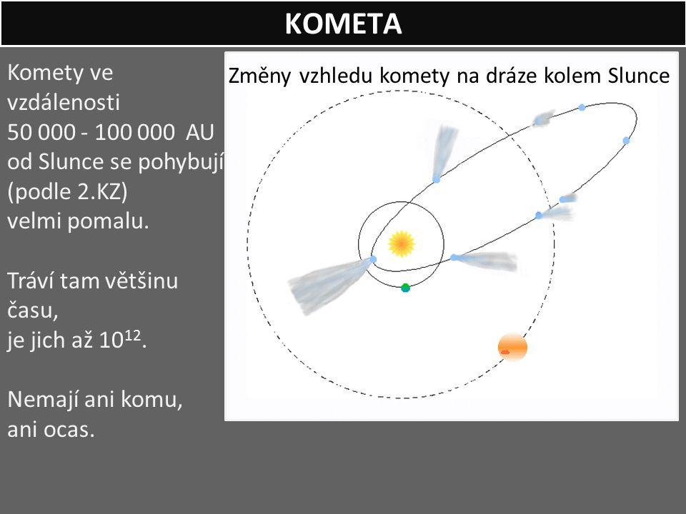 Změny vzhledu komety na dráze kolem Slunce Komety ve vzdálenosti 50 000 - 100 000 AU od Slunce se pohybují (podle 2.KZ) velmi pomalu. Tráví tam většin