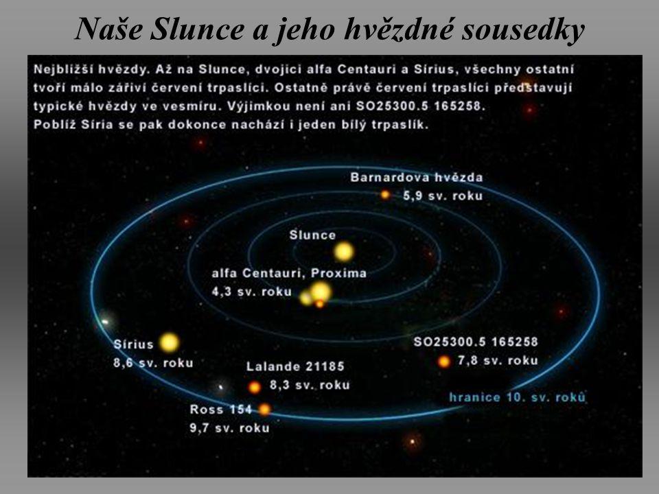 Skvrny na Slunci z kosmické sondy SOHO