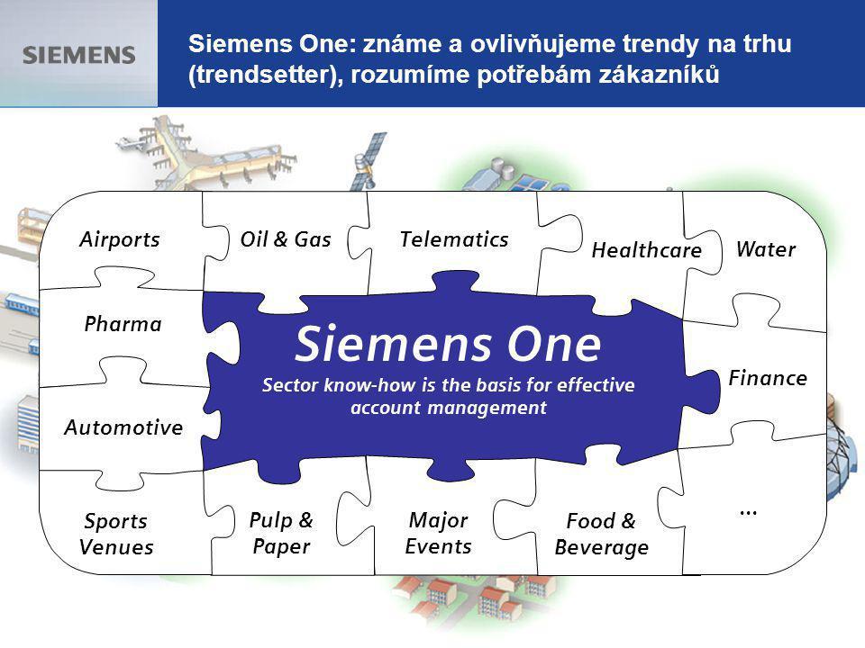 13.10.2005 15 Siemens One: známe a ovlivňujeme trendy na trhu (trendsetter), rozumíme potřebám zákazníků Oil & Gas Telematics Airports Pharma Sports V