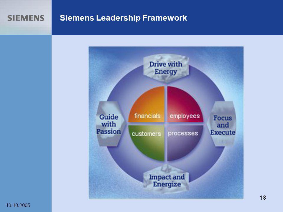 13.10.2005 18 Siemens Leadership Framework
