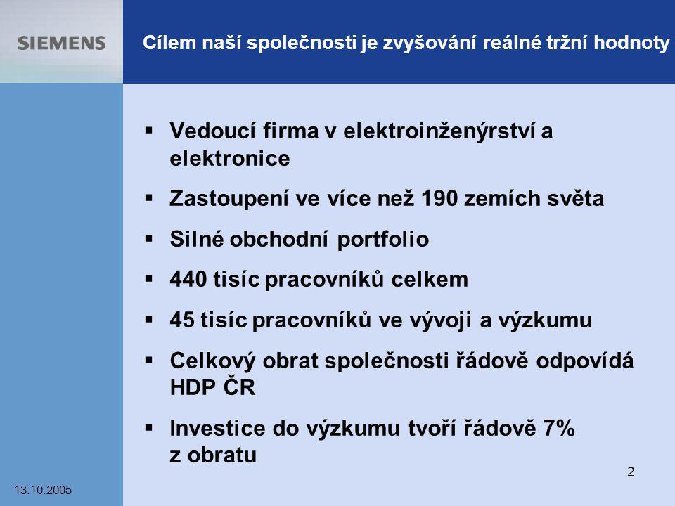 13.10.2005 2 Cílem naší společnosti je zvyšování reálné tržní hodnoty  Vedoucí firma v elektroinženýrství a elektronice  Zastoupení ve více než 190