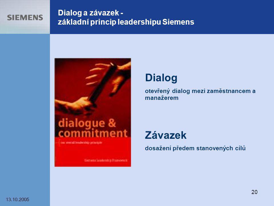 13.10.2005 20 Dialog a závazek - základní princip leadershipu Siemens Dialog otevřený dialog mezi zaměstnancem a manažerem Závazek dosažení předem sta