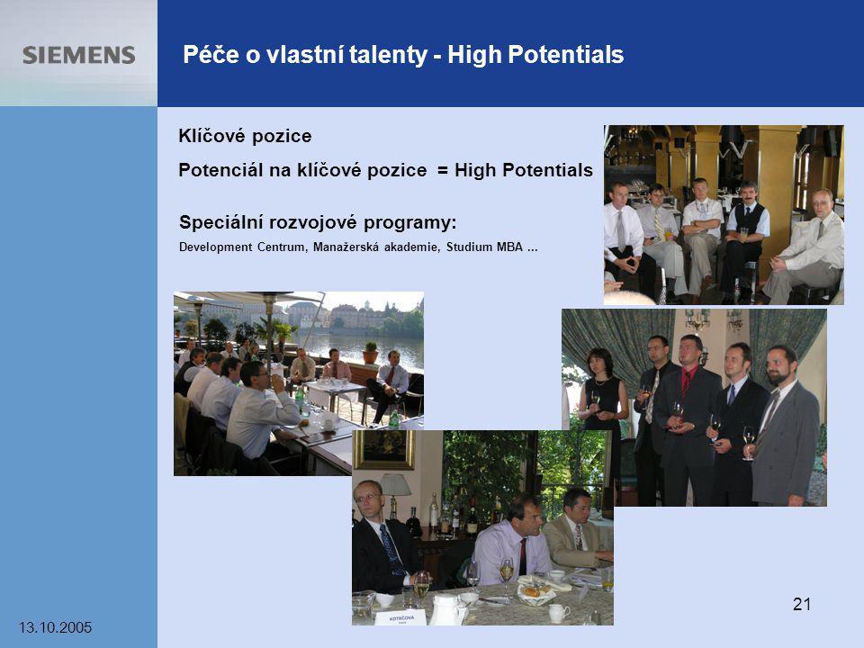 13.10.2005 21 Péče o vlastní talenty - High Potentials Klíčové pozice Potenciál na klíčové pozice = High Potentials Speciální rozvojové programy: Deve